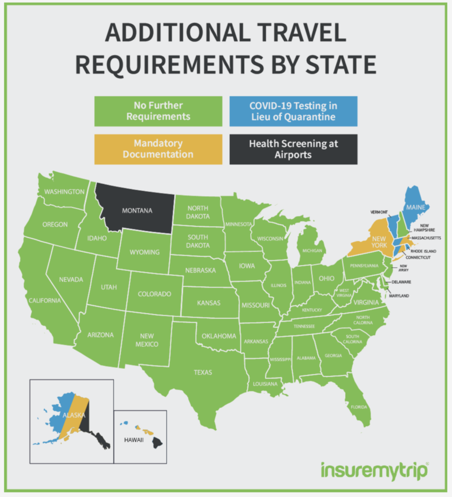 Here's The Updated Travel Restrictions For All 50 States (October 2020)  Travelbinger